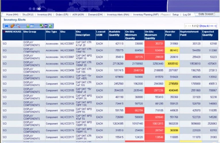 Warehouse expert wms software wms pricing demo comparison tool in terms of technology warehouse expert can be configured to operate with rf and voice terminals rfid as well as a range of erp software systems and malvernweather Image collections