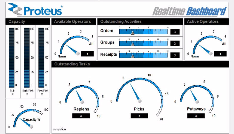 Proteus warehouse management wms pricing demos more for Warehouse planning software